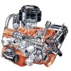GM V8s evolves from Thirsty to Thrifty