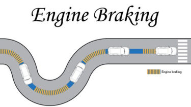 Introduction to Engine Braking