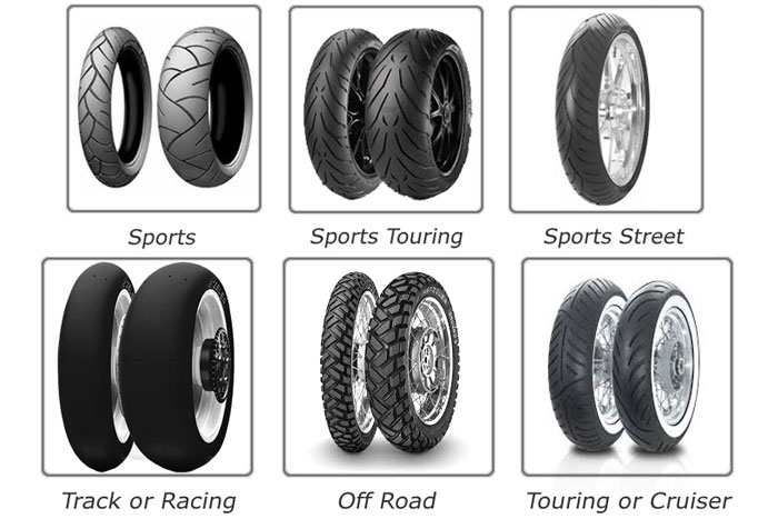 What to Look for in each Type of Tire